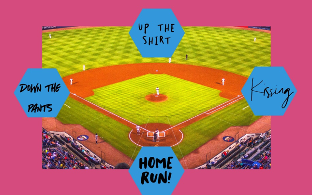 The 'bases' explained....